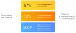 Как купить в AliExpress с кэшбэк 57%