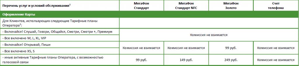 Мегафон банк карта