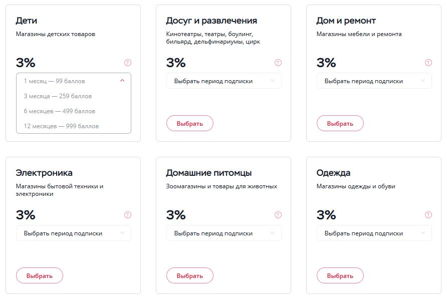 категории повышенного кэшбэка карты польза хоумкредит банк