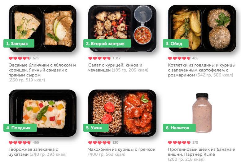 Grow food промокод доставка готовой еды на неделю